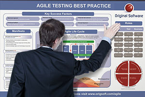 Get a Free Agile Best Practice Poster