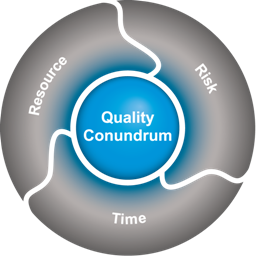 the-quality-conundrum